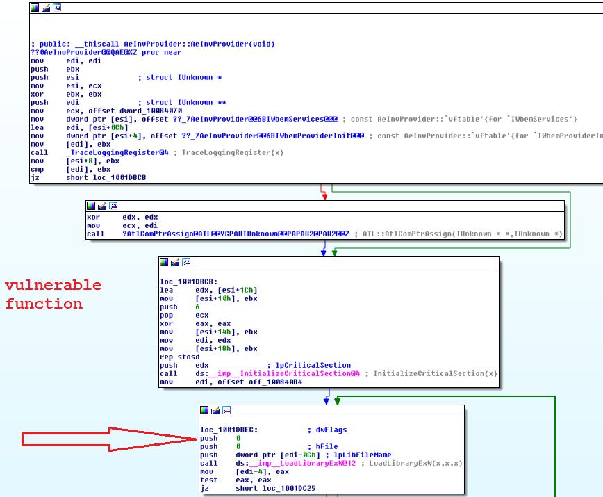 CVE_02016_0018_A_Tale_of_a_windows_library_loading_8