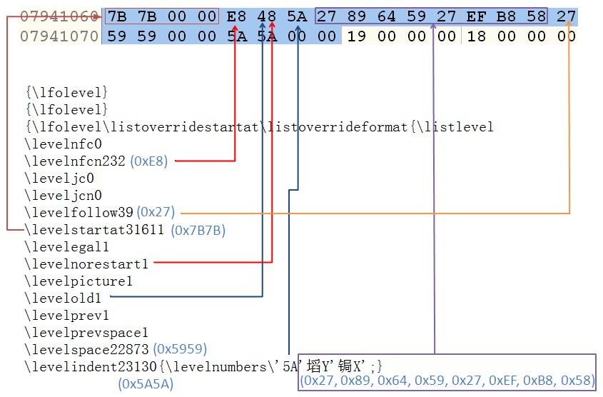 bytes_relation1