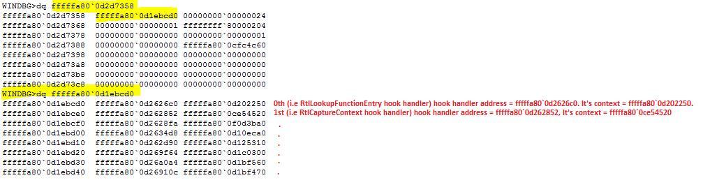 func_call_table