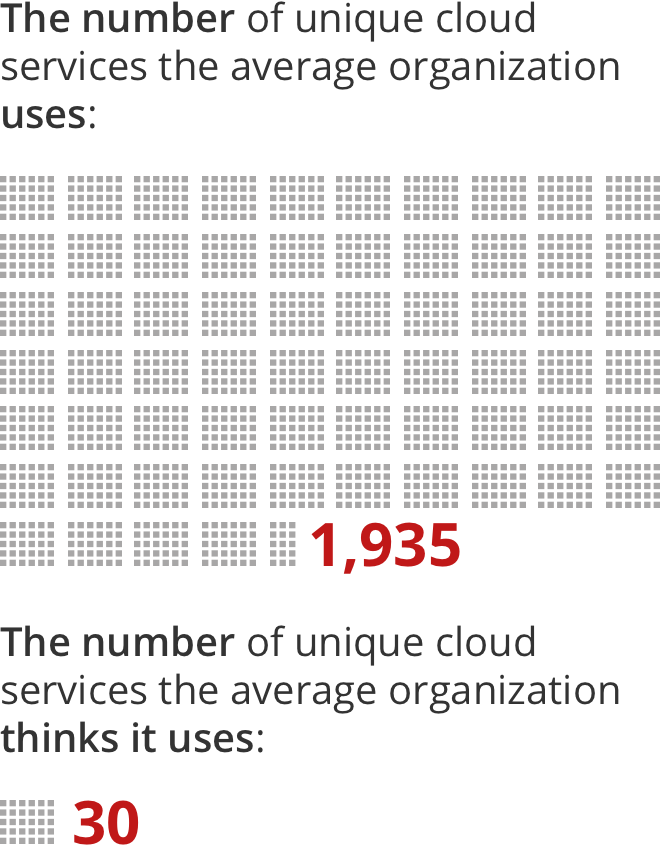 unique-cloud-services