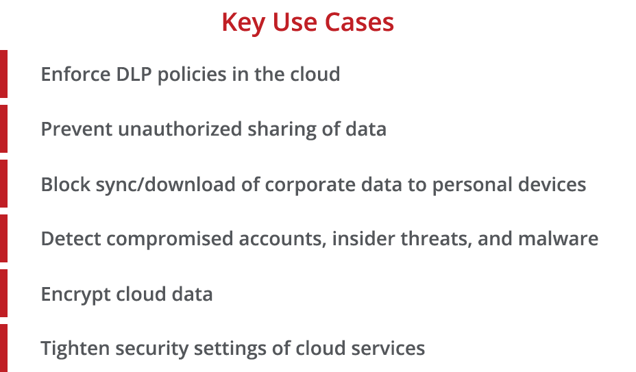 MVISION Cloud Key Use Cases