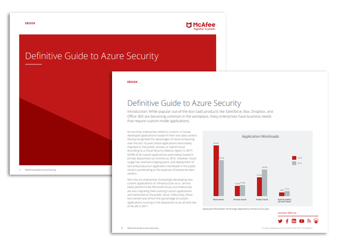 The State of Public Cloud Security | McAfee