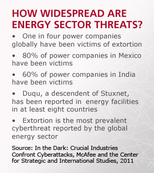 how-widespread-are-energy-sector-threats