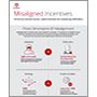 infographic-misaligned-incentives