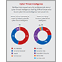 quarterly-threats-mar-2016-infographic