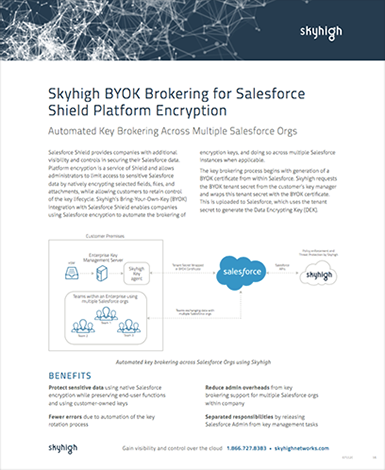 MVISION Cloud and Salesforce BYOK Datasheet