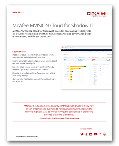 McAfee MVISION Cloud for Shadow IT