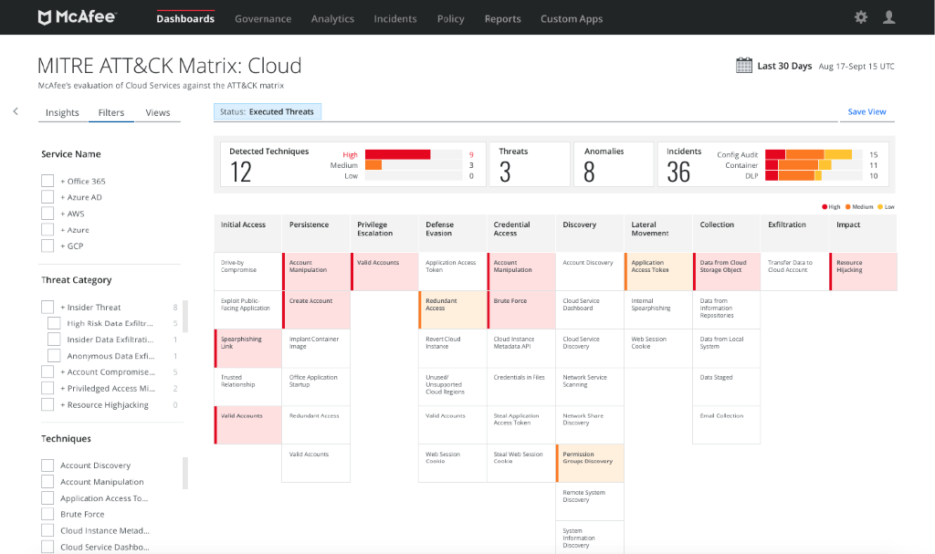 Multi-cloud MITRE ATT&CK view of adversary activity in MVISION Cloud